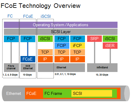 Virtual machine file locks on ESX/ESXi | Storage Inspiration