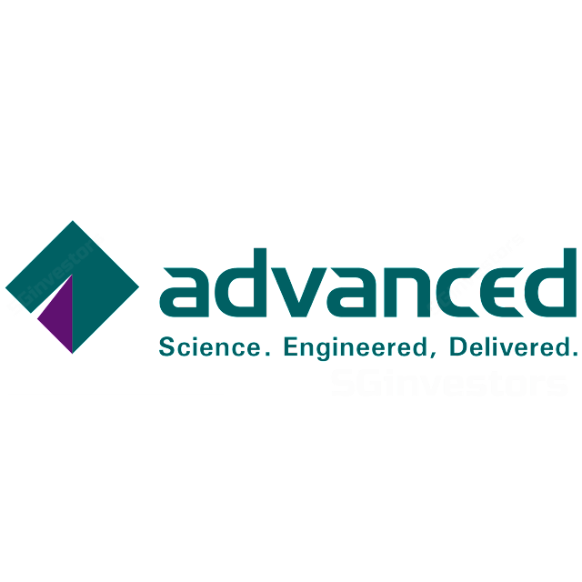 ADVANCED HOLDINGS LTD. (BLZ.SI) @ SG investors.io
