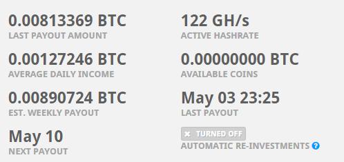 cea mai profitabilă bitcoin pool 2021