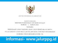 Surat Edaran Mendikbud Nomor 1 Tahun 2021 Tentang Peniadaan Ujian Nasional dan Ujian Kesetaraan