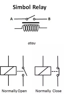 simbol relay