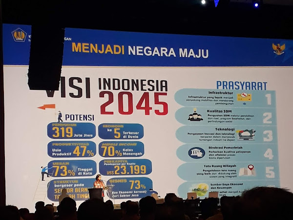 Indonesia Menuju Lima Besar Dunia. (II)