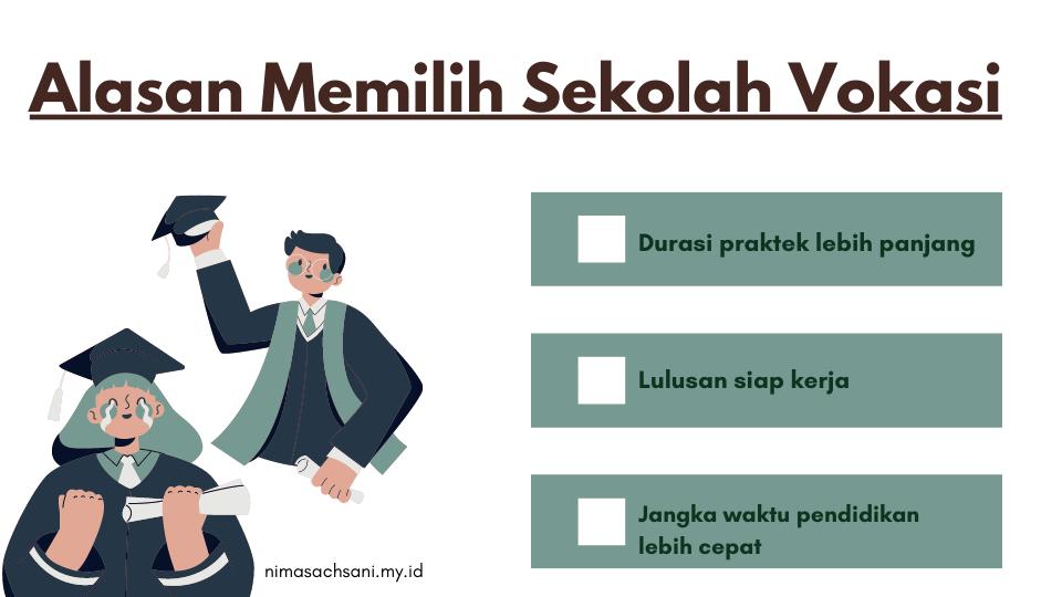 sekolah vokasi indonesia