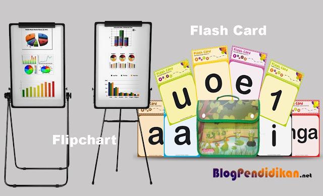Cara Membuat Media Pembelajaran Flipchart dan Flash Card Serta Penerapannya