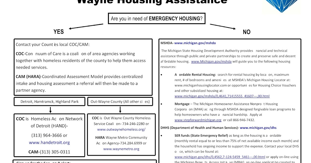 Personal Storehouse Project Wayne County Resources: Housing