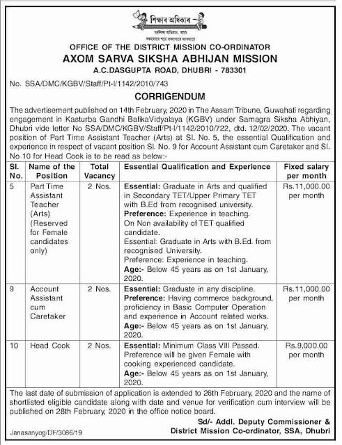 SSA Dhubri Part Time Assistant Teacher Vacancies