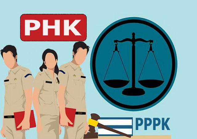 Perjanjian Kerja PPPK