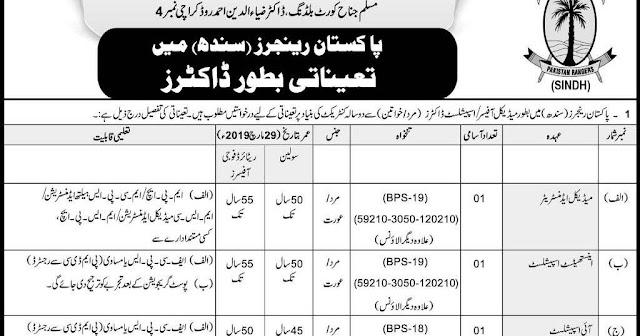 Pakistan Rangers Sindh Jobs 2019