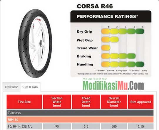 Promo Harga Ban Corsa R46 TUbeless Ring 14 17 Ukuran 90-80Murah Untuk Pilot Motor Matic Di Planet Ban
