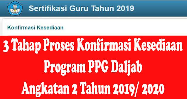 3 Tahap Proses Konfirmasi Kesediaan Program PPG Daljab Angkatan 2 Tahun 2019/ 2020