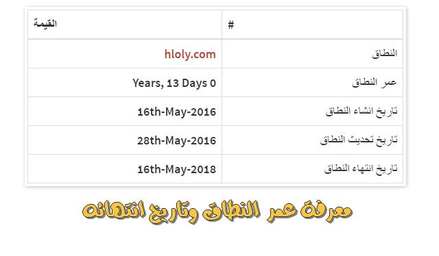 معرفة عمر النطاق وتاريخ انتهائه