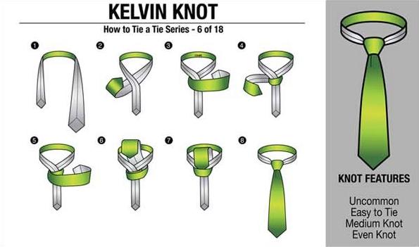 18 Cara Mengikat Tali Leher