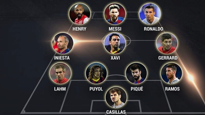 once-ideal-siglo-xxi