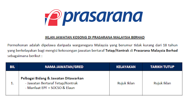 prasarana malaysia