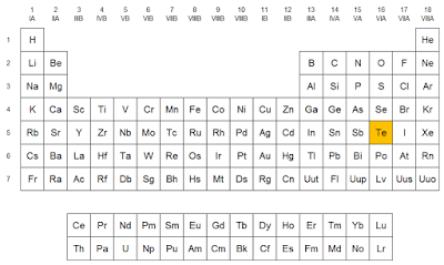 Qumicas el telurio localizacin del telurio en la tabla peridica urtaz Gallery