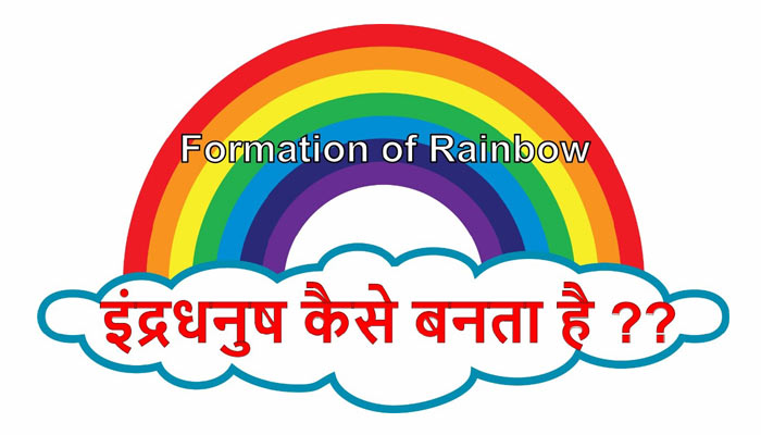 How to make rainbow in Hindi
