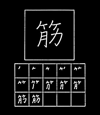 kanji muscle