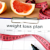 Lose Weight From Working Out Without Dieting