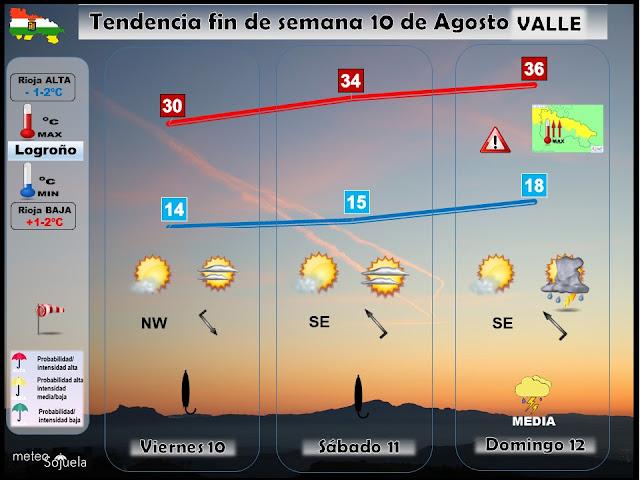 Tendencia del tiempo en La Rioja por Meteosojuela