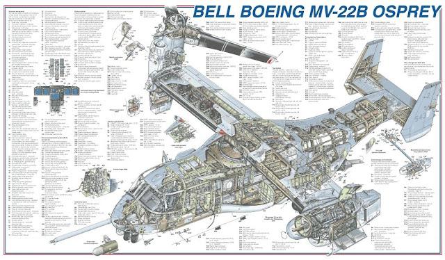 Bell Boeing MV-22B Osprey Cutaway Drawing
