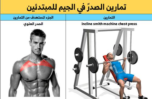 تمارين الصدر ,افضل تمرين للصدر العلوي, تمرين الصدر العلوي بالبار