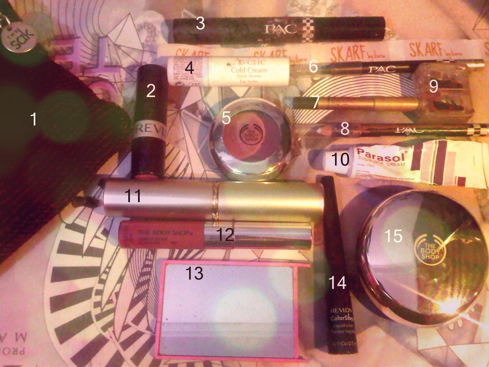 Lfe Report My Makeup Kit