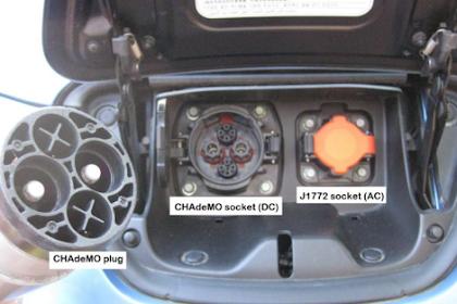 Mengenal CHAdeMO Charging Pada Mobil Listrik ( Electric Vehicle )