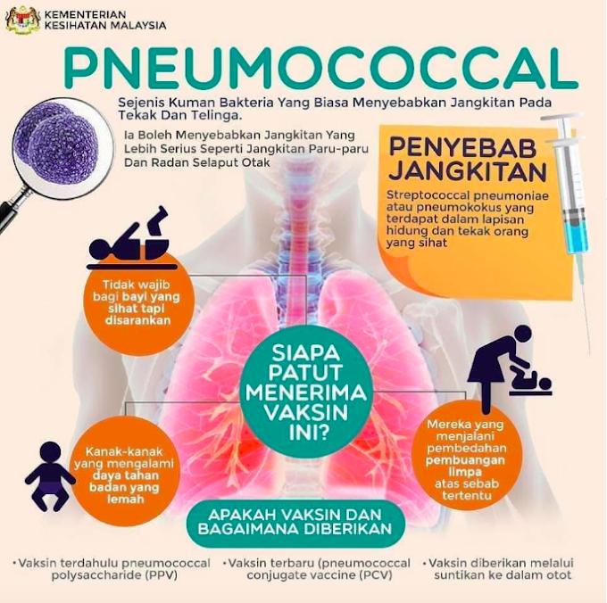 Anak Diberi Suntikan Vaksin Pneumococcal Percuma di Klinik Kesihatan Malaysia