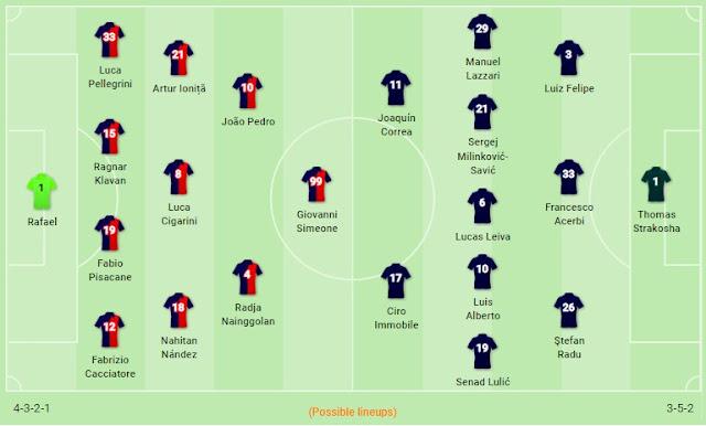 Prediksi Cagliari vs Lazio — 17 Desember 2019