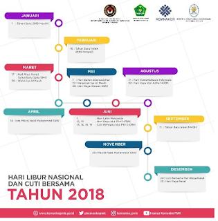 Yuk Ambil Liburan, Ada 21 Libur Nasional Dan Cuti Bersama Di Tahun 2018