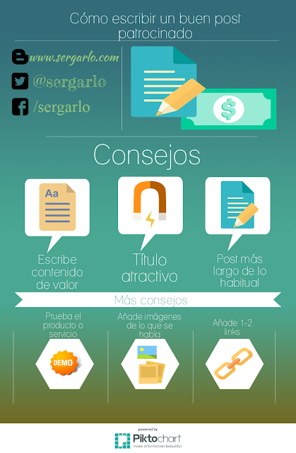 Infografía, Infographic, post, blogging, blog, ads, patrocinado
