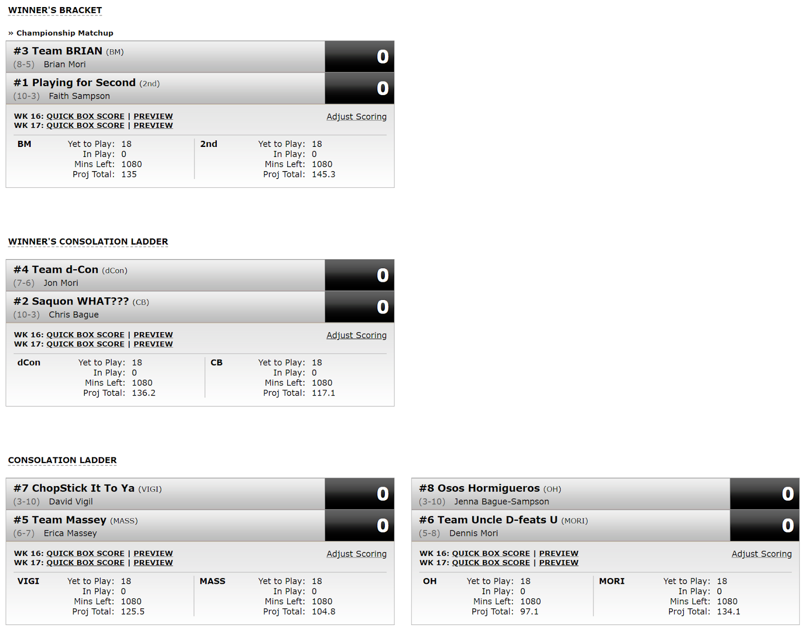 Good Luck To All Of The Teams As We Enter Into Final Round Our Mori Family Fantasy Football League