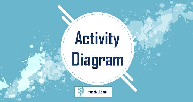 Pengertian Activity Diagram : Fungsi,  Simbol, Langkah,  dan Contohnya.