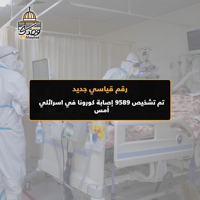 رقم قياسي جديد : تم تشخيص 9589 إصابة كورونا في اسرائلي أمس