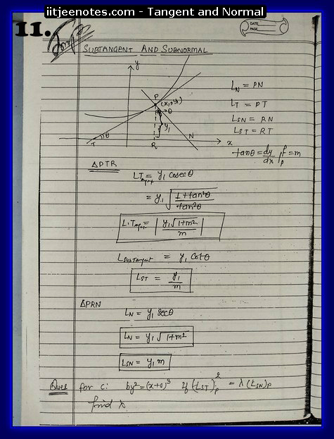 Tangent and Normal Notes6