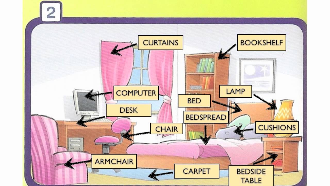 English Wall Level 1 Living Room Vocabulary