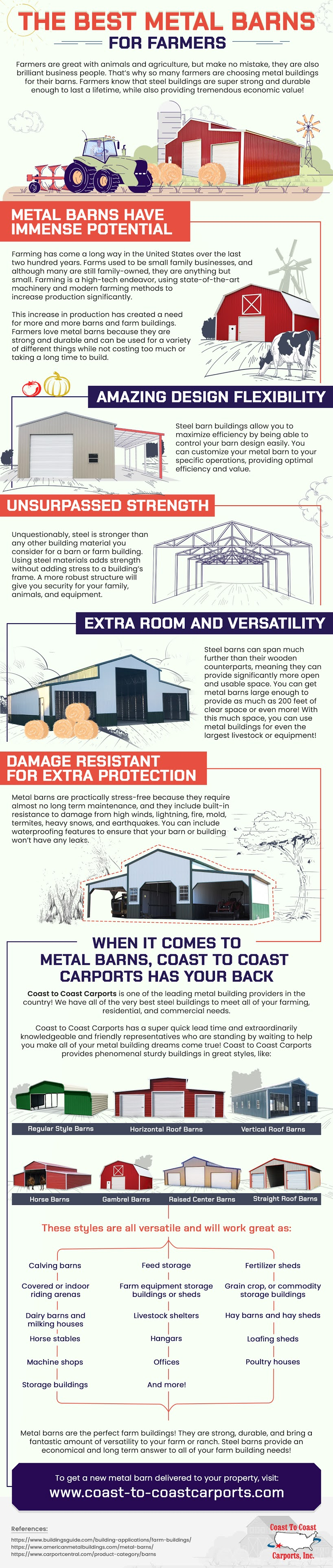 The Best Metal Barns for Farmers #infographic #Barns #infographics #Metal Barns #Farmers