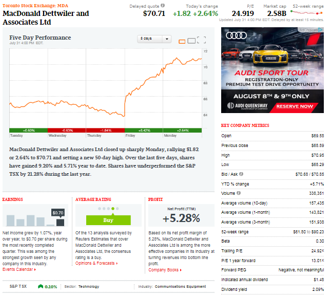 Rfe investment partners spx stock forex diamond group inc