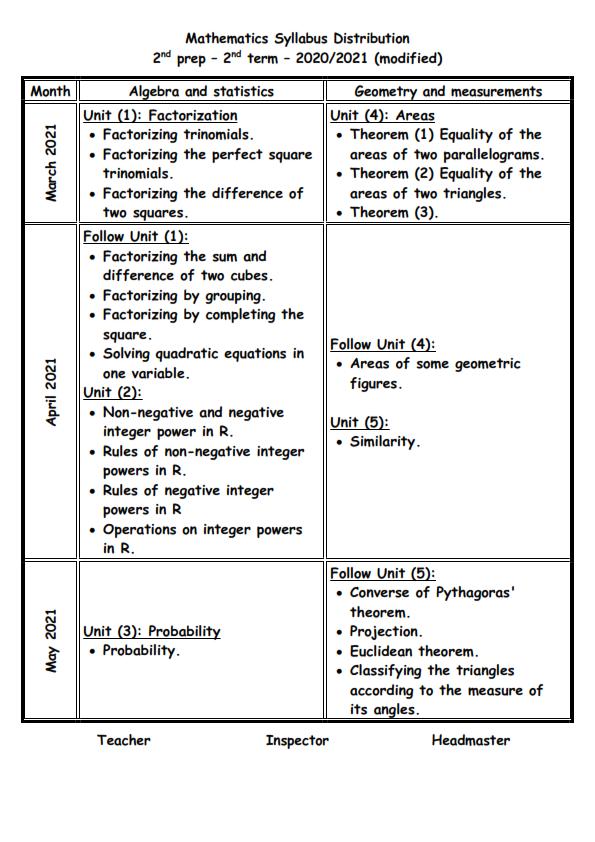 توزيع مناهج الفصل الدراسي الثانى 2021 المعدلة 4-9%2BT2_005