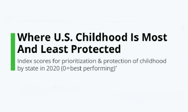 US States According to Their Child Protection Rates #Infographic