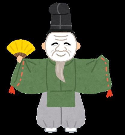 観阿弥のイラスト