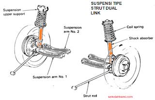 Jenis Suspensi Tipe Strut Dual Link