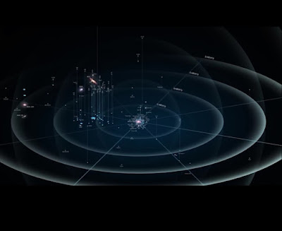 How Big Really is our Universe ?