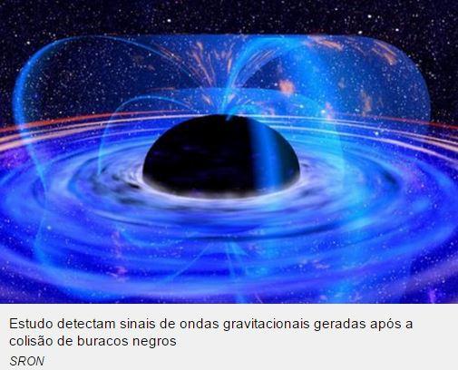 Ondas gravitacionais de Einstein são descobertas. Será possível viajar no tempo?