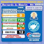 Bernardo do Mearim emite novo boletim sem casos ativos de coronavírus.