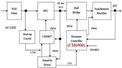 Design LED Lighting 350W Power Supply using CM6900