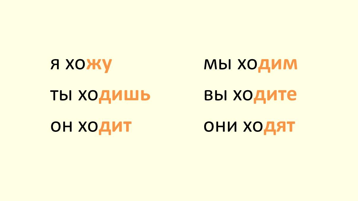 verb hodit