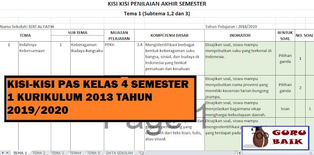 Download Kisi-Kisi Soal PAS K13 Kelas 4 Semester 1 Tahun 2019/2020