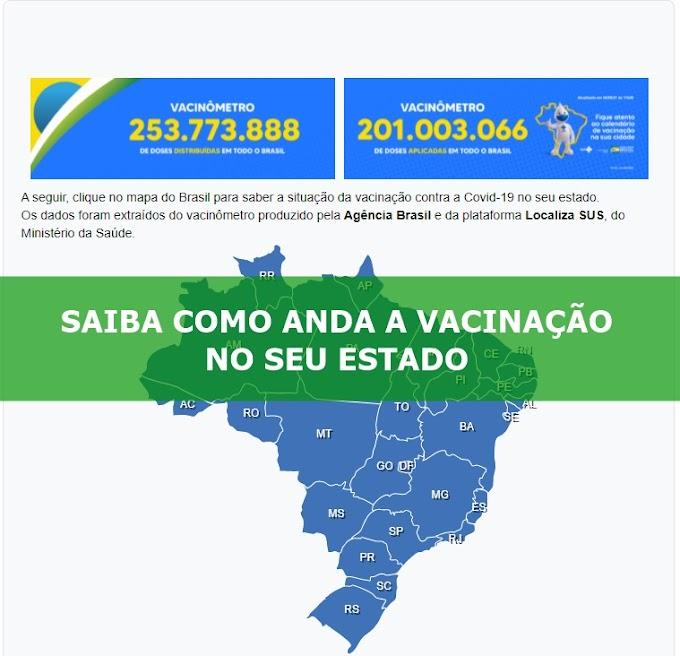 Vacinômetro Brasil - Escolha o Estado e acompanhe