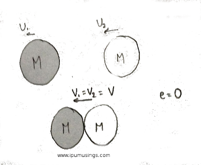 GGSIP University BCA Semester I - Physics - Mechanics Related Questions and Answers